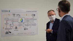 Ministerpräsident mit der Energiefabrik von EXYTRON